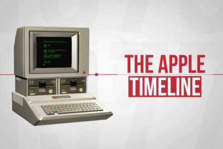 The Apple Timeline Infographic