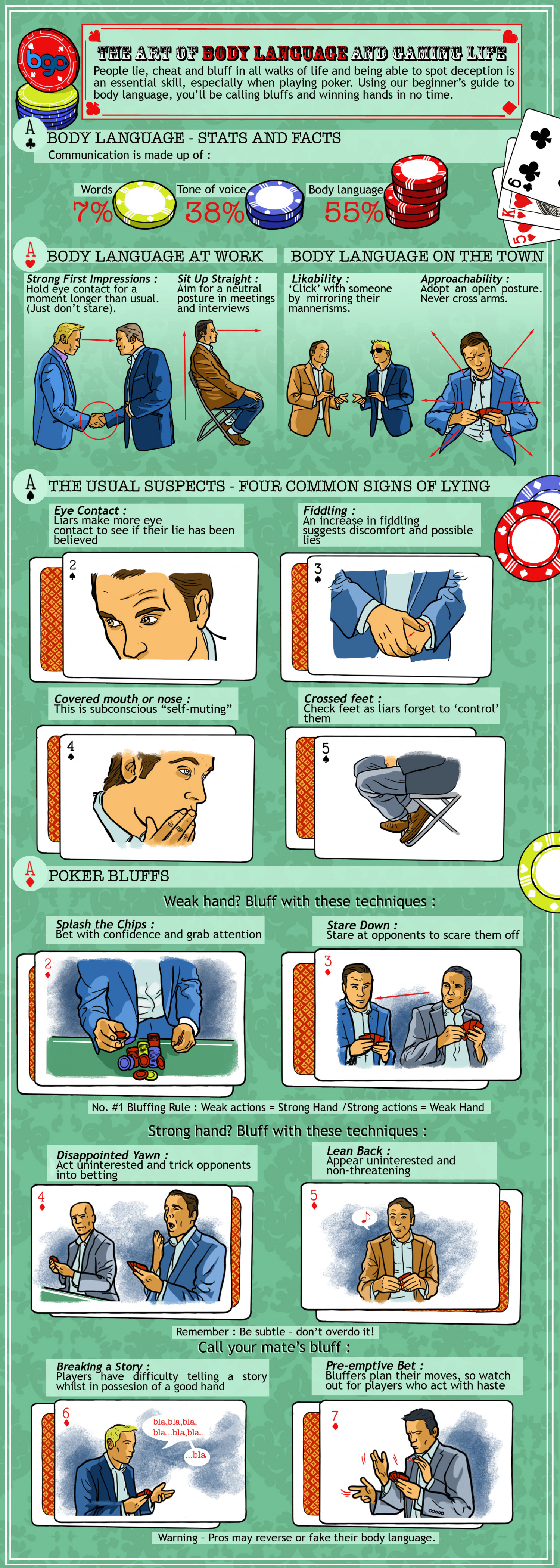 The art of body language and gaming life Infographic
