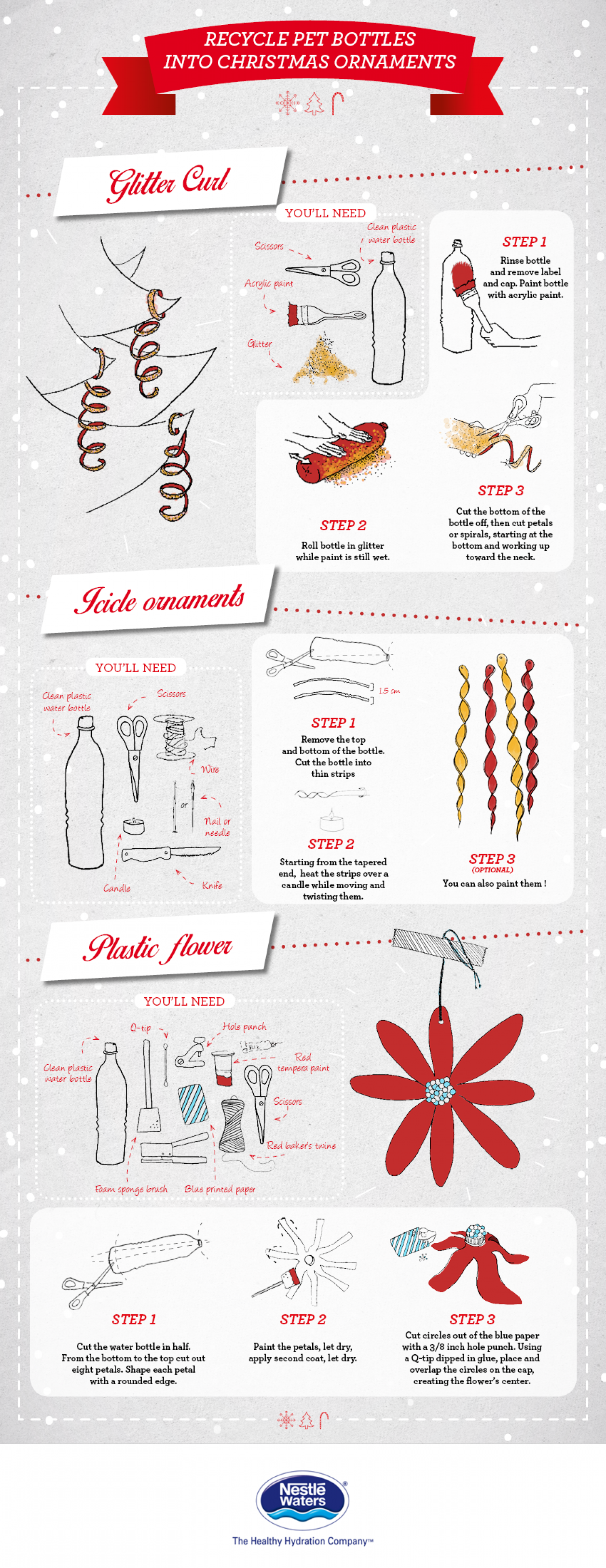 The art of decorating and recycling Infographic