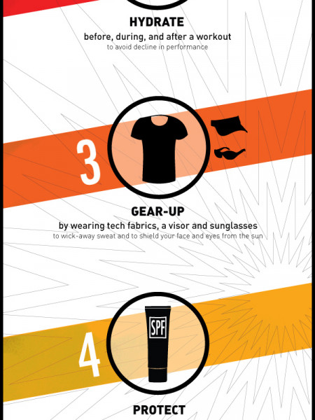 The Athlete's Heat Survival Guide Infographic