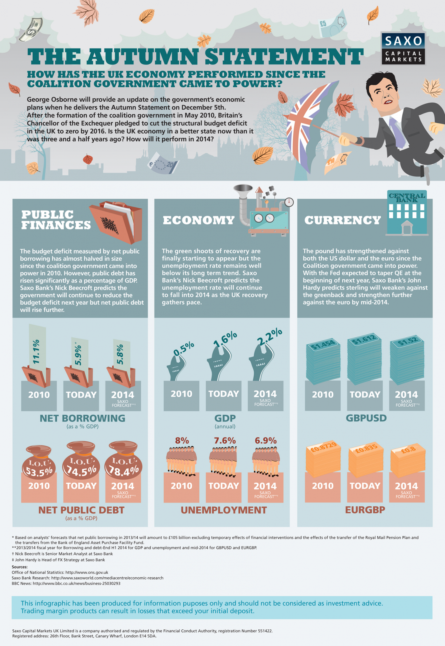 The Autumn Statement 2013 Infographic