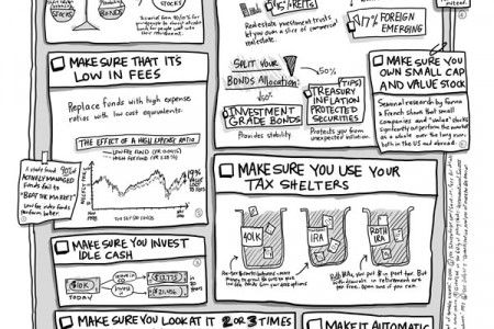 The Awesome Portfolio Checklist  Infographic