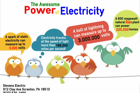 The Awesome Power of Electricity Infographic