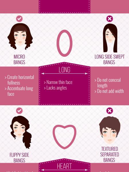 The Bang Theory Infographic