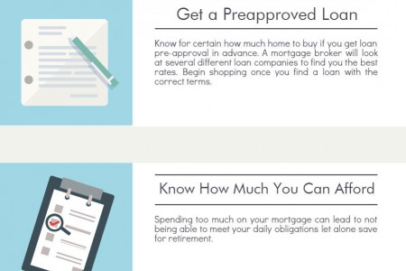 The Basic Steps For Buying Your First Home Infographic