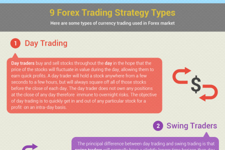 Type of forex transactions