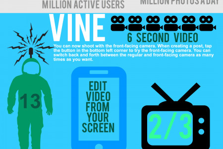 The Battle of Visual Platforms for Mobile Infographic