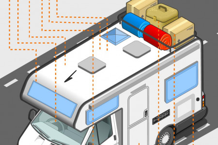 The beginners guide to better motorhome security Infographic