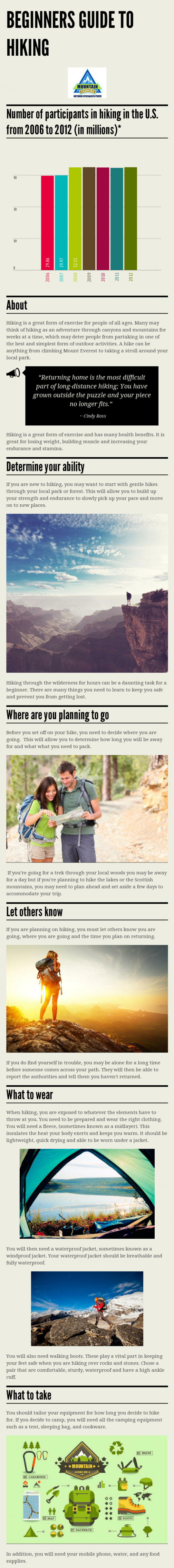 The Beginners Guide to Hiking