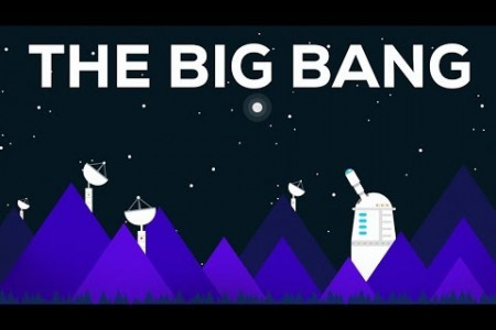The Beginning of Everything – The Big Bang Infographic