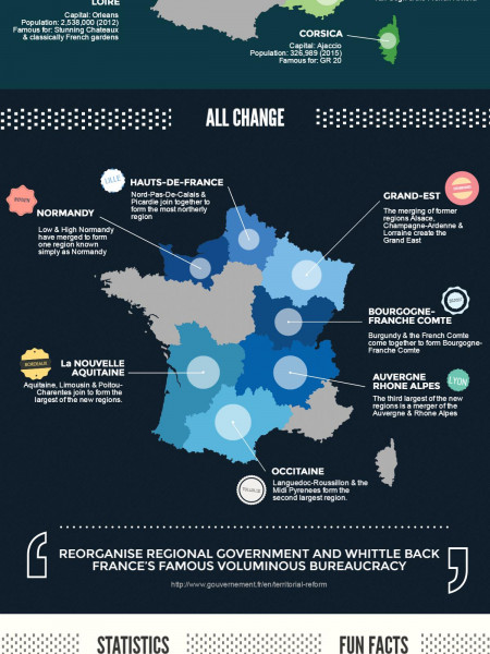 The Belle France guide to the new French Regions Infographic