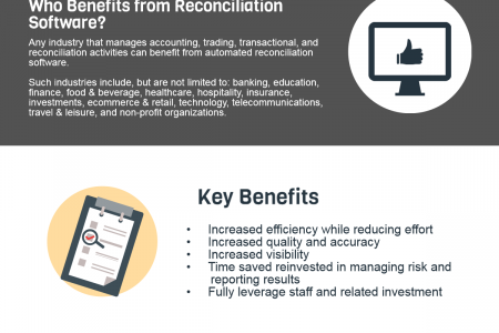 The Benefits a ReconArt Reconciliation Solution - Infographic Infographic