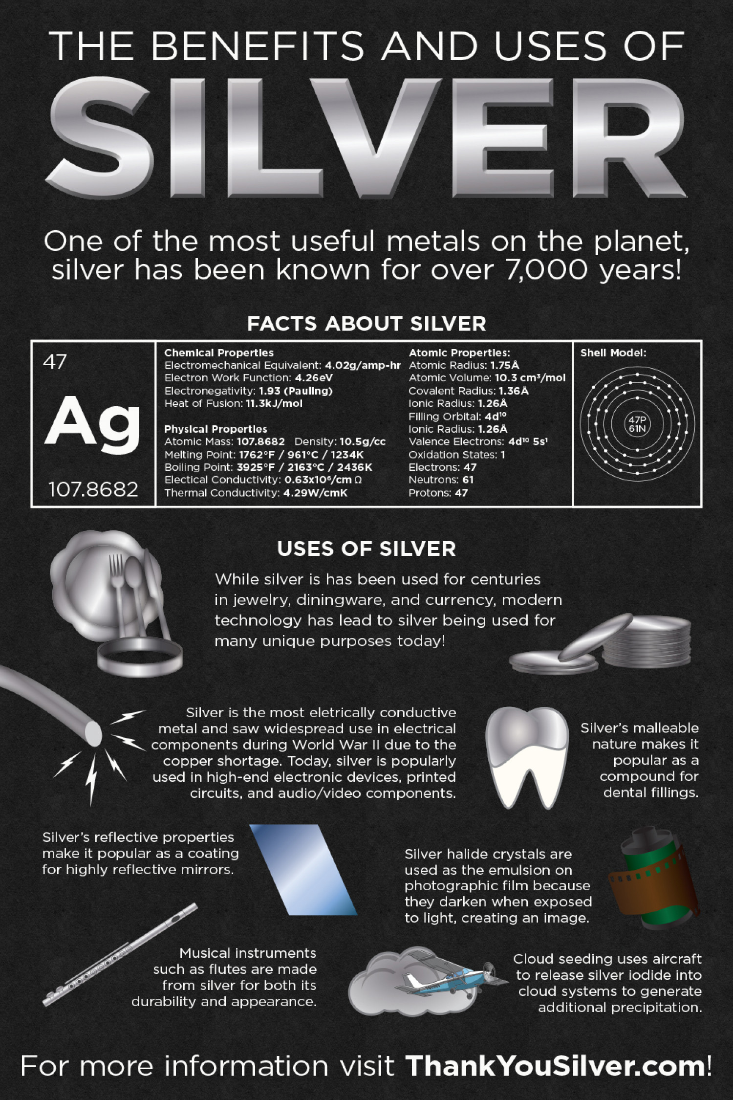 The Benefits and Uses of Silver Infographic