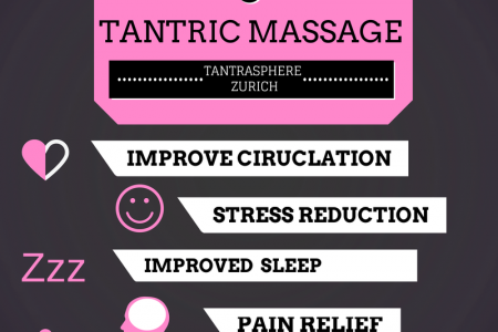 The Benefits of a Tantric Massage Infographic