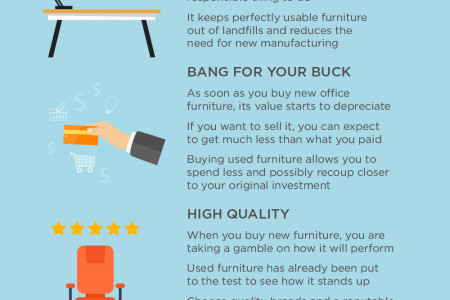 The Benefits of Buying Used Office Furniture Infographic