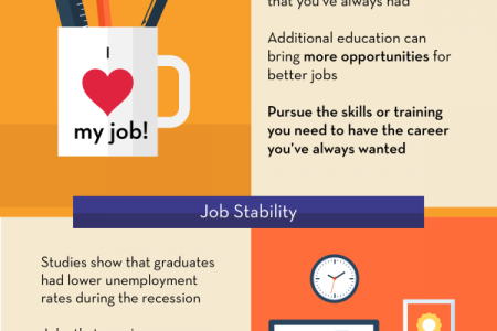 The Benefits of Completing Your College Degree Infographic