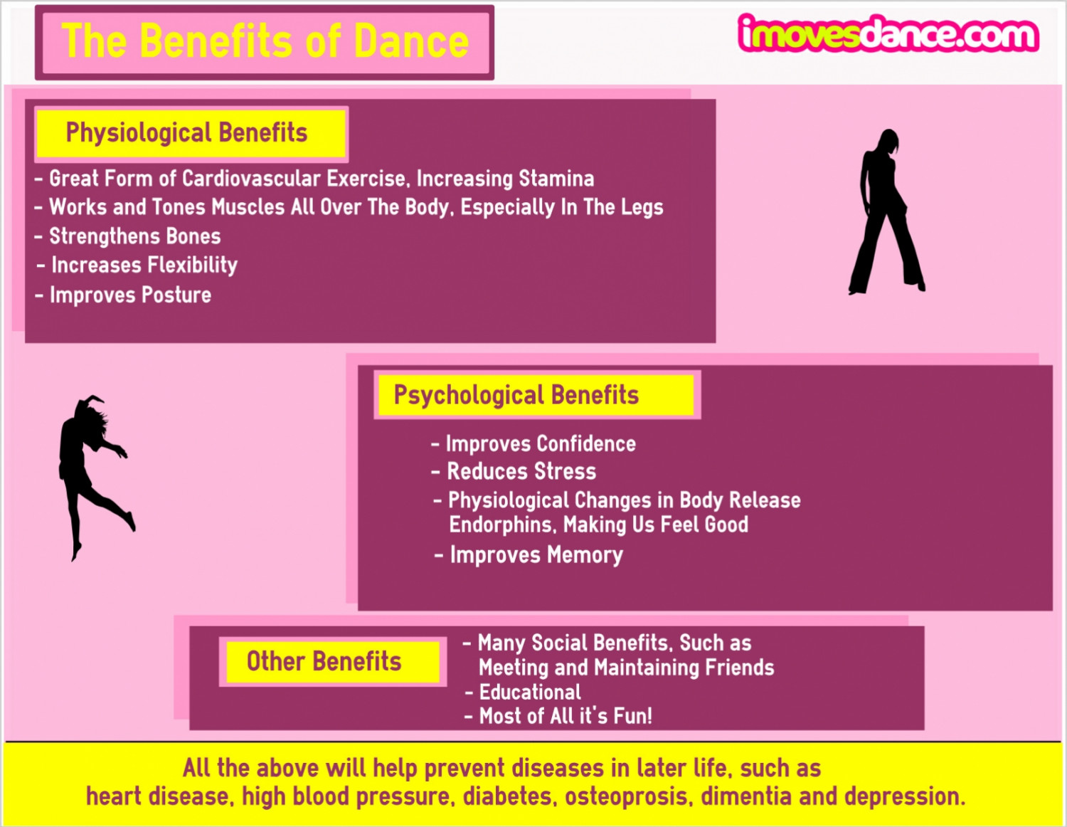 The benefits of dance Infographic