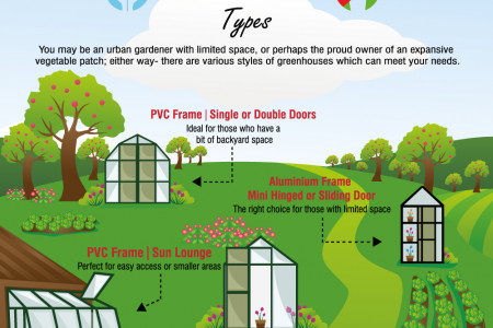 The Benefits Of DIY Greenhouses Infographic