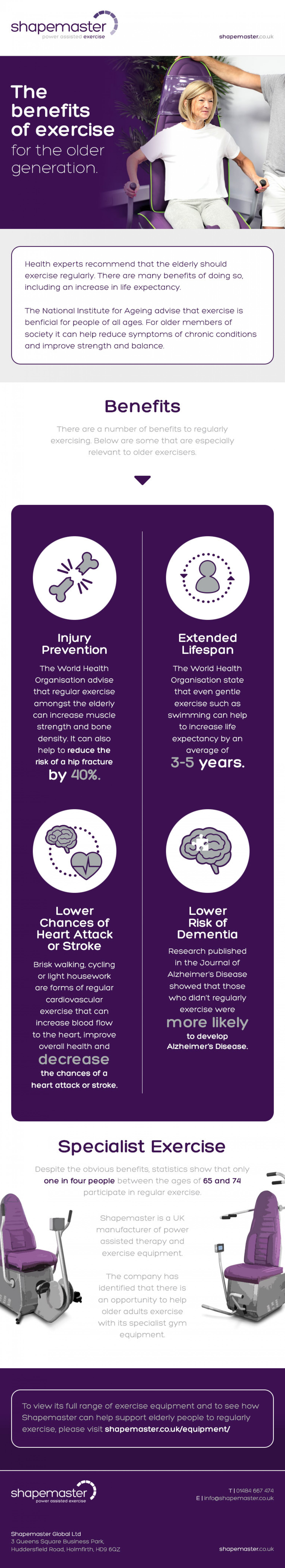 The Benefits of Exercise Infographic