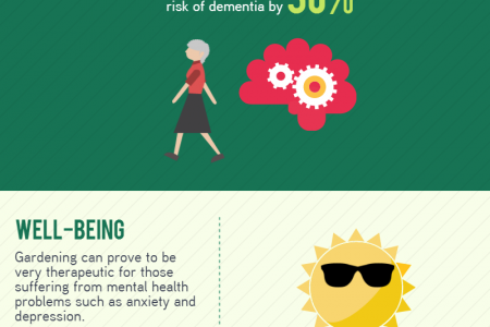 The Benefits of Gardening Infographic