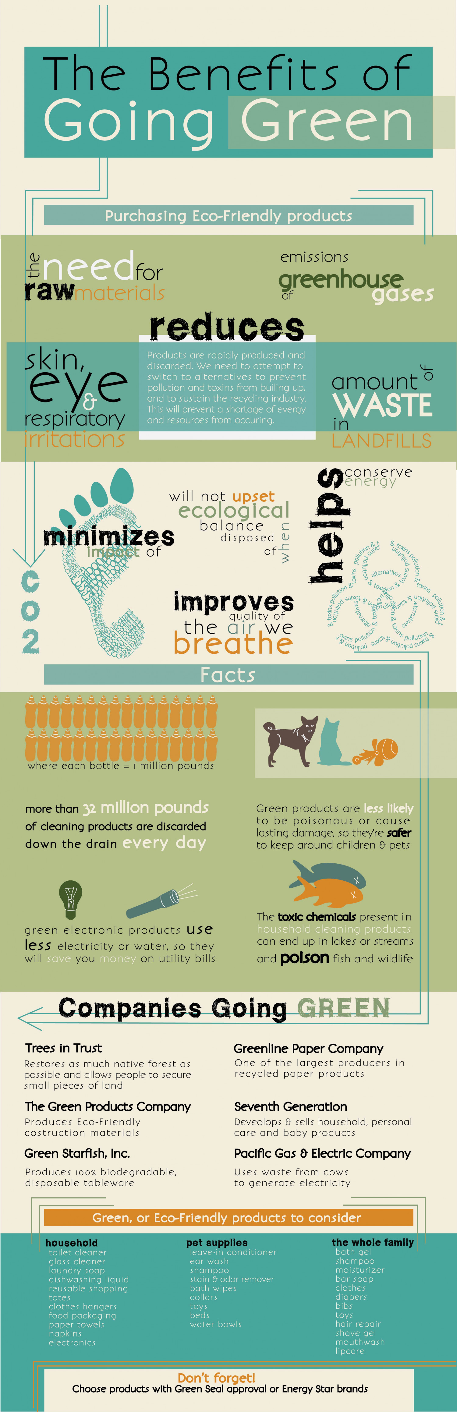 The Benefits of Going Green Infographic