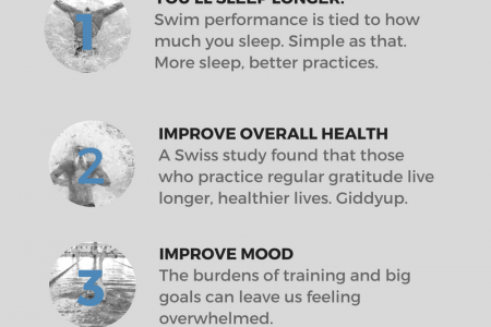 The Benefits of Gratitude for Swimmers Infographic