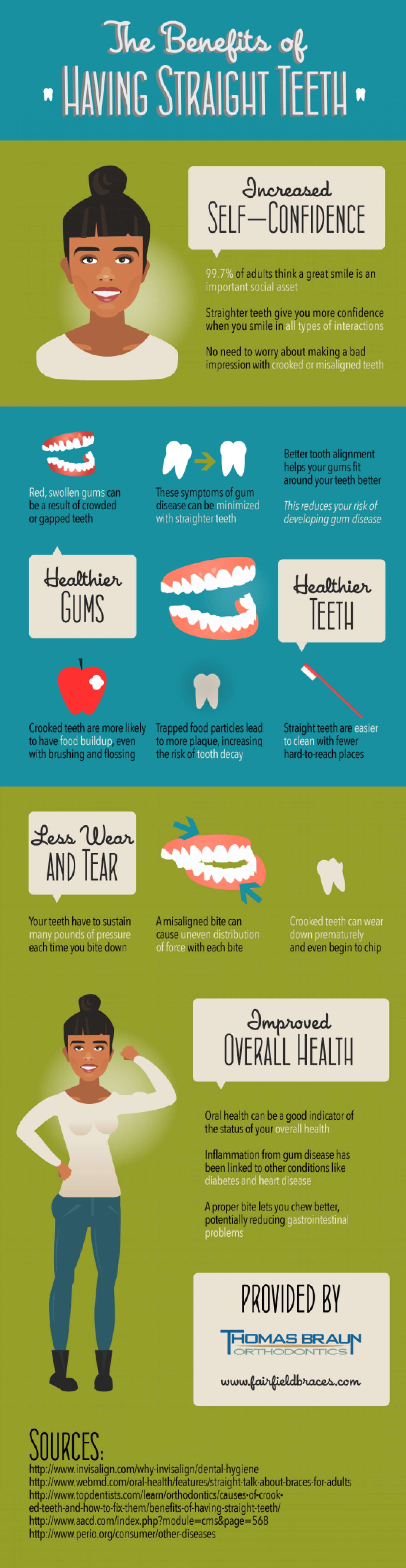 The Benefits of Having Straight Teeth  Infographic