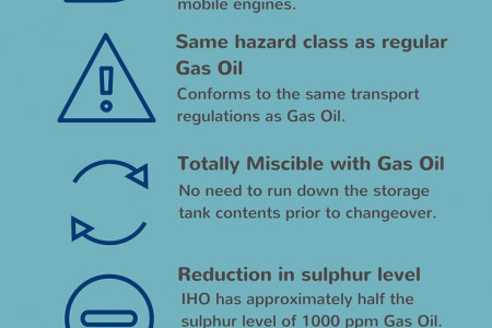 The Benefits of Industrial Heating Oil (IHO) Infographic
