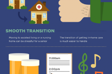The Benefits of In-Home Eldercare  Infographic