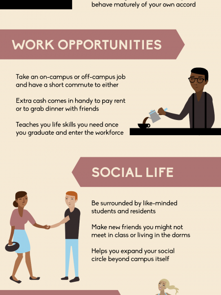 The Benefits of Living Near San Diego State's Campus Infographic