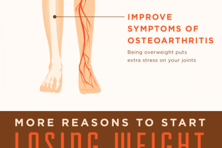 The Benefits of Losing Weight Infographic