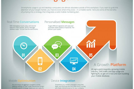 The Benefits of Mobile Engagement Infographic