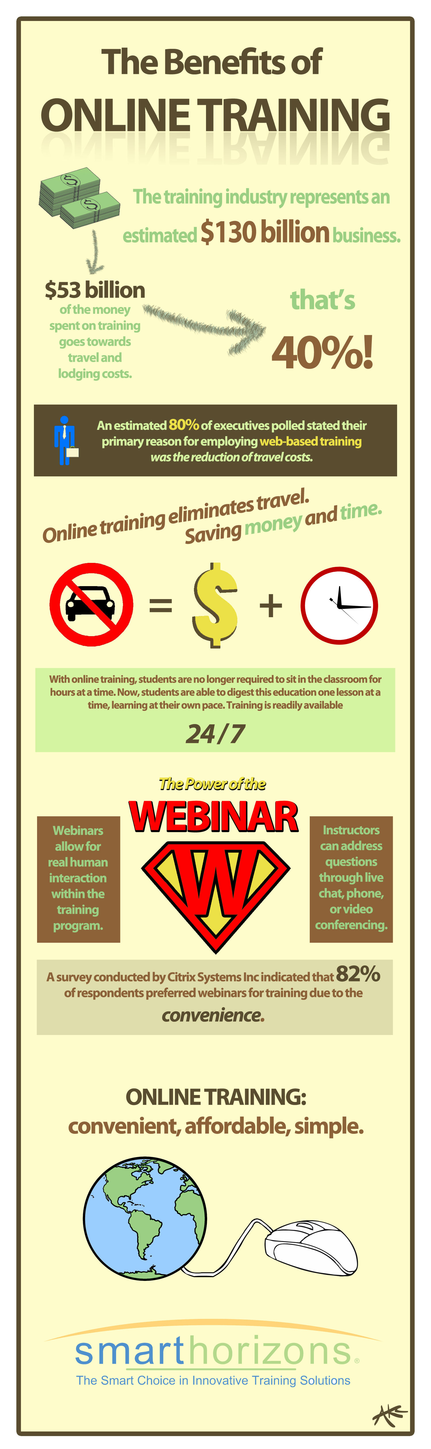 The Benefits of Online Training Infographic