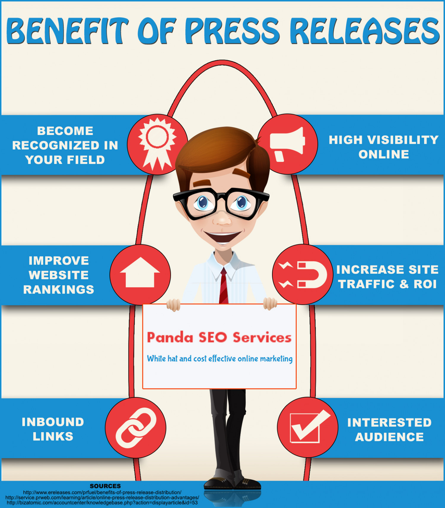 The Benefits of Press Release Writing and Distribution Infographic