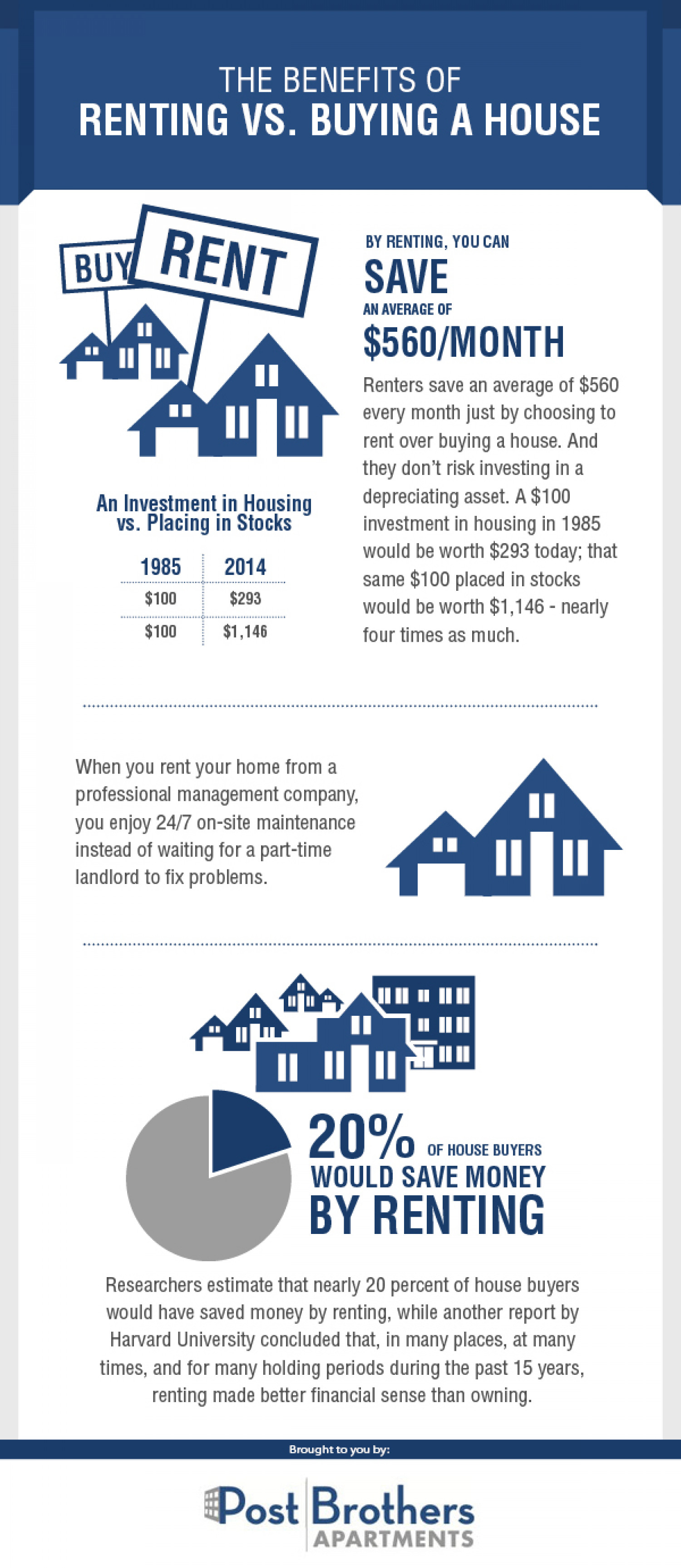 The Benefits Of Renting Vs Buying A House Infographic. Cpanel Website Builder Arms Laser Liposuction. Telephone Switchboard Systems. Small Business In Healthcare. Best Insurance For College Students. School Of Public Health Umd Roof Line Styles. Microsoft Access Project Management. Cash Loans With Bad Credit Willow Tv Schedule. What Cable Companies Service My Address
