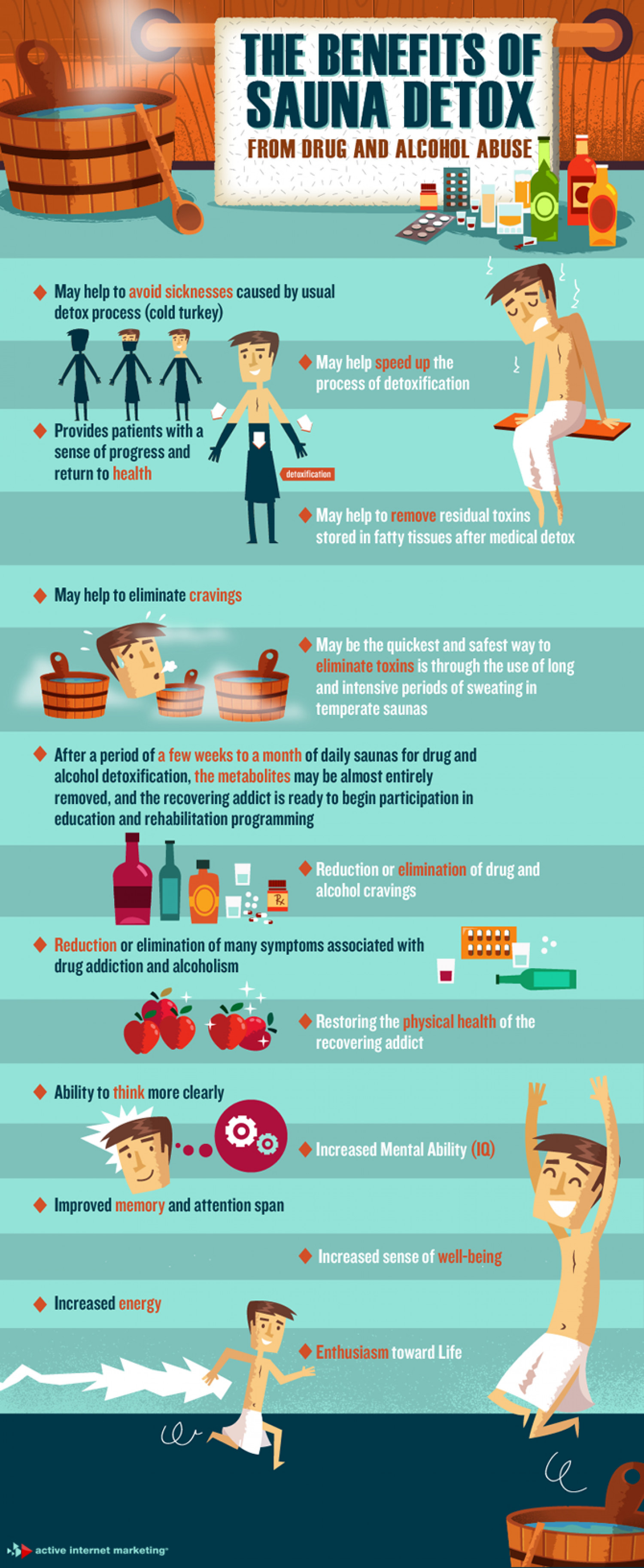 The Benefits of Sauna Detox Infographic