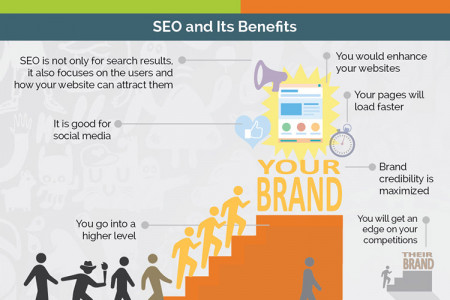 THE BENEFITS OF SEO Infographic