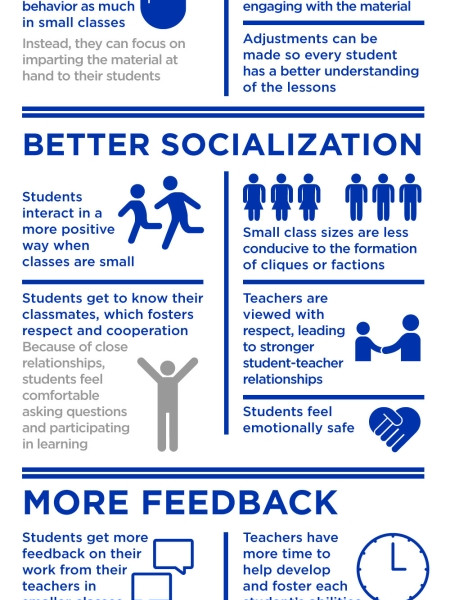 The Benefits of Small Class Sizes Infographic