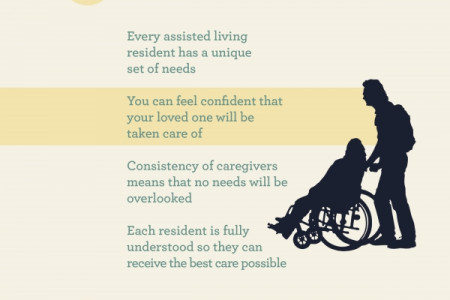The Benefits of Smaller Assisted Living Centers Infographic