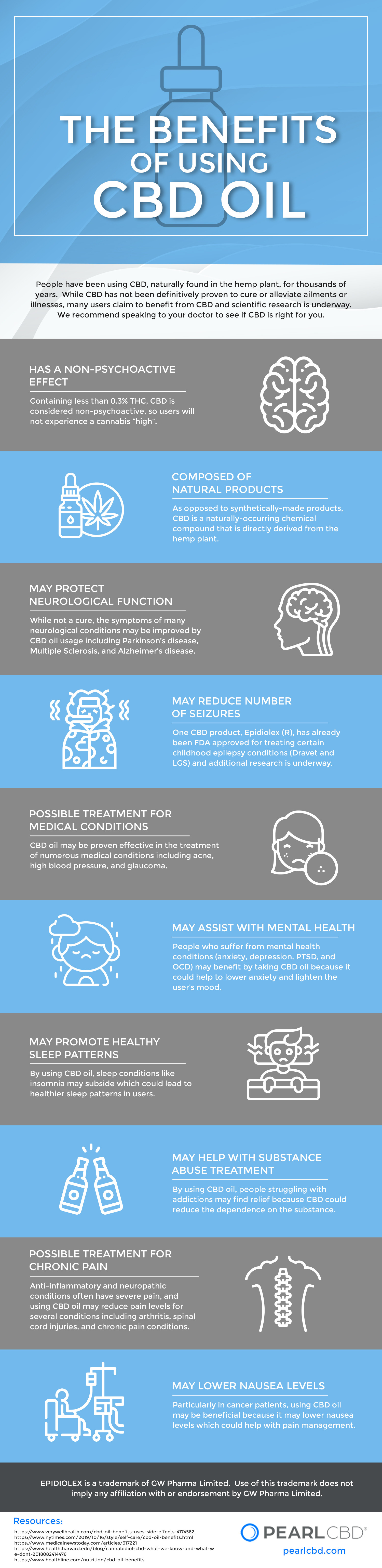 The Benefits Of Using CBD Oil Infographic