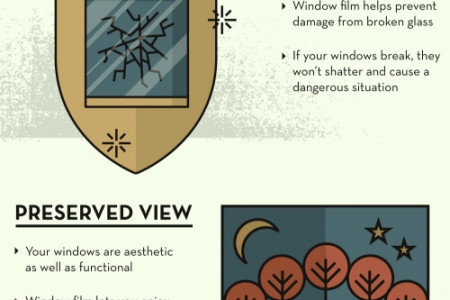 THE BENEFITS OF WINDOW FILM  Infographic