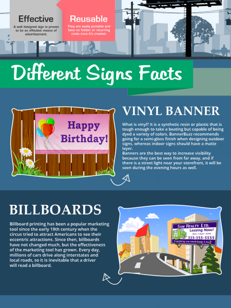The Benefits of Banners & Signs Infographic