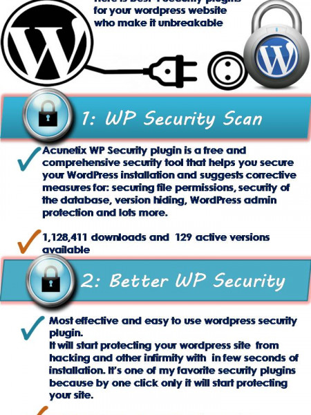 The Best 4 Security Plugins For Wordpress Infographic
