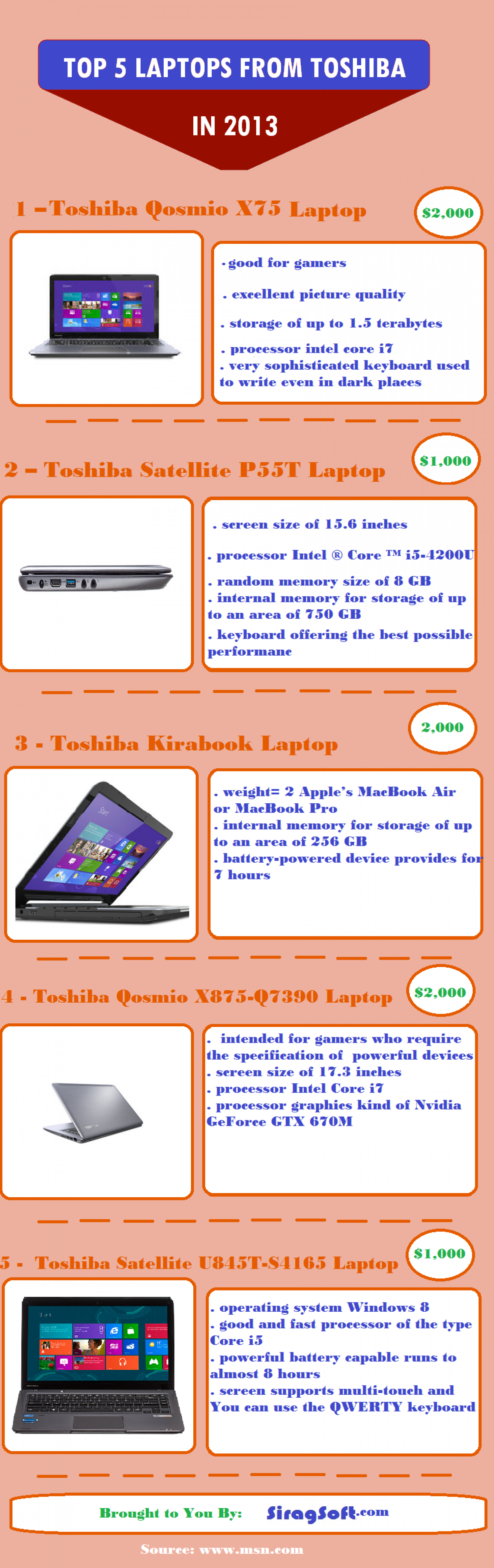 The Best 5 Toshiba Laptop 2013 Infographic