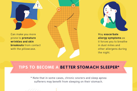 The Best and Worst Sleeping Position Infographic