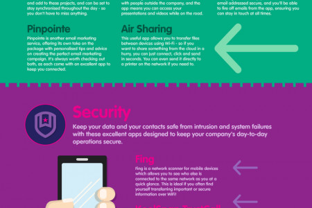 The Best Apps for Small Business Infographic
