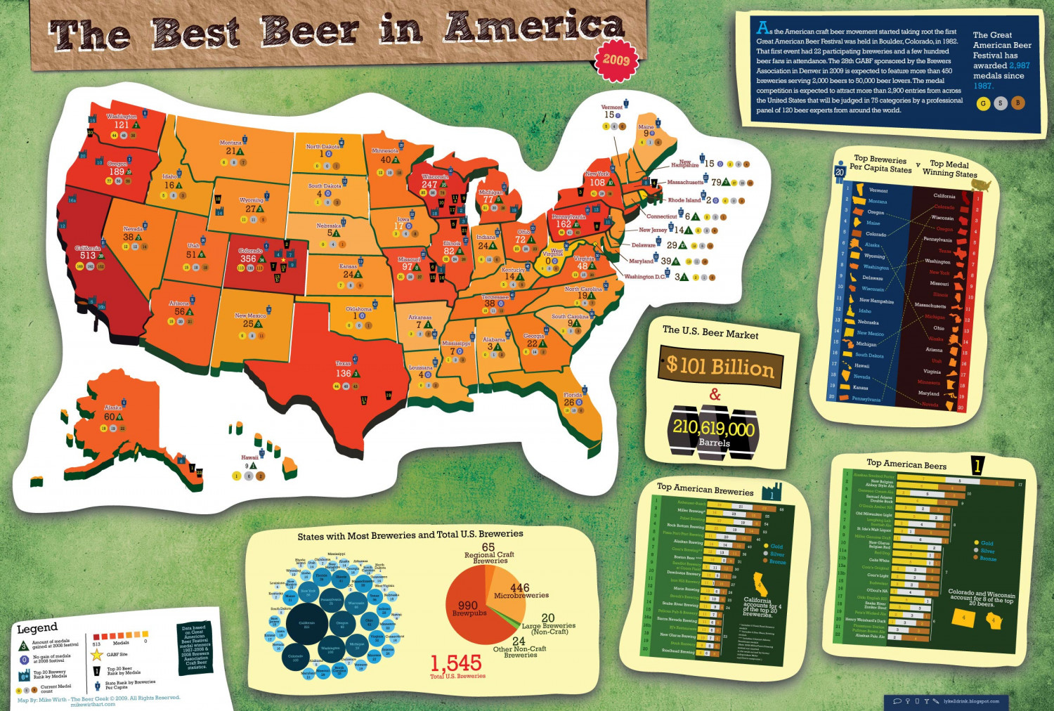 The Best Beer in America  Infographic