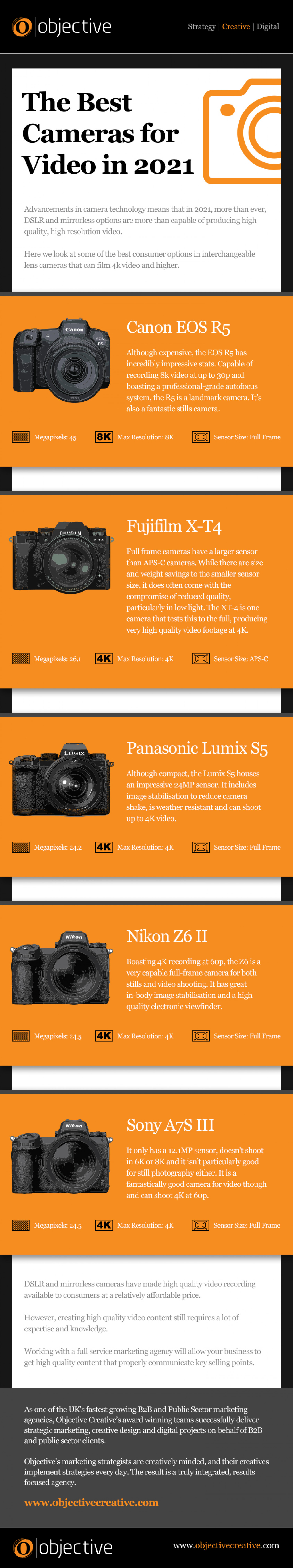 The Best Cameras for Video in 2021 Infographic