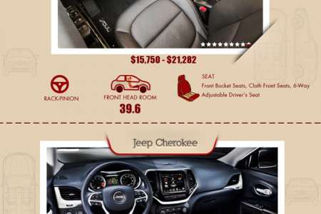 The Best Car Interiors of 2014 Infographic