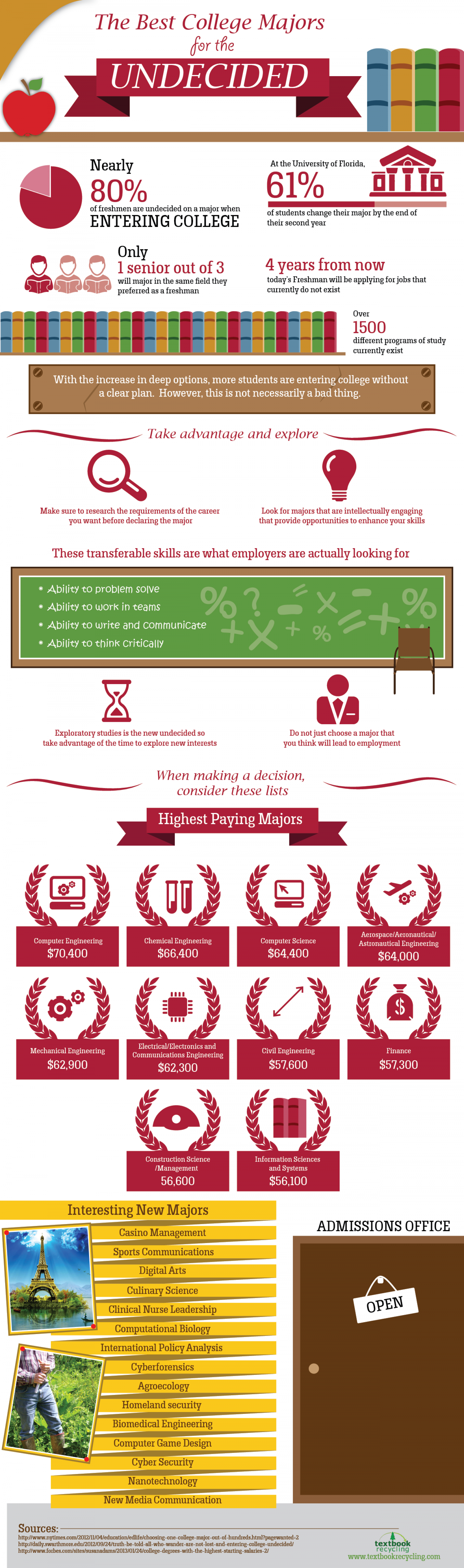 The Best College Majors for the Undecided  Infographic